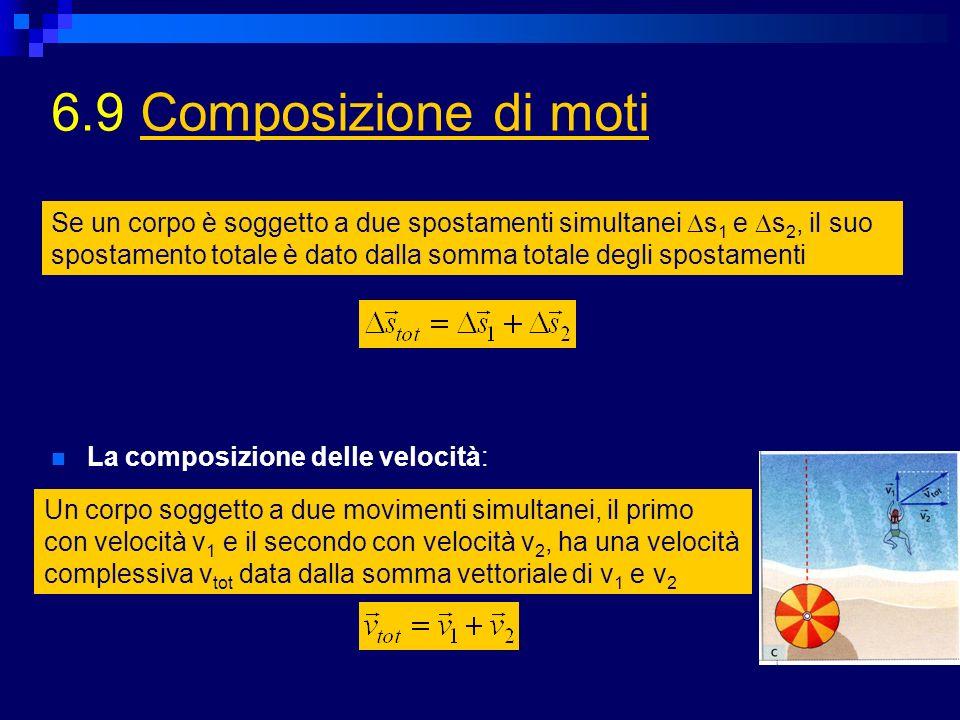 6.9 Composizione di motiComposizione di moti Se un corpo è soggetto a due spostamenti simultanei s 1 e s 2, il suo spostamento totale è dato dalla somma totale degli spostamenti Un corpo soggetto a due movimenti simultanei, il primo con velocità v 1 e il secondo con velocità v 2, ha una velocità complessiva v tot data dalla somma vettoriale di v 1 e v 2 La composizione delle velocità: