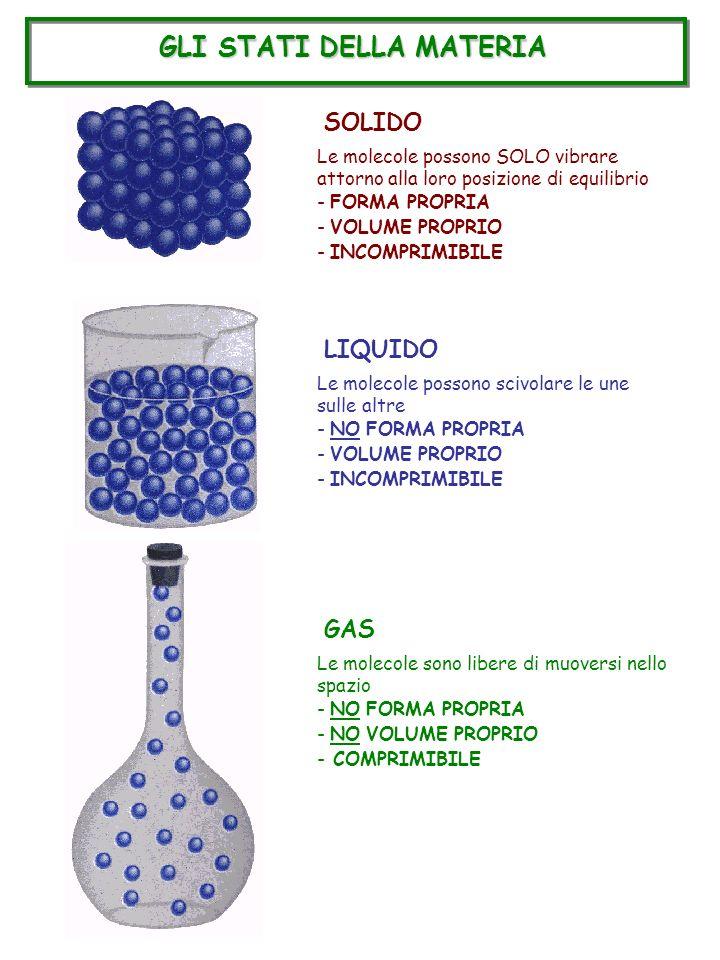 PASSAGGI DI STATO SOLIDO LIQUIDO GAS