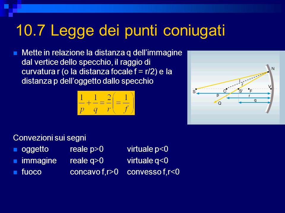 10.7 Legge dei punti coniugati Mette in relazione la distanza q dellimmagine dal vertice dello specchio, il raggio di curvatura r (o la distanza focal