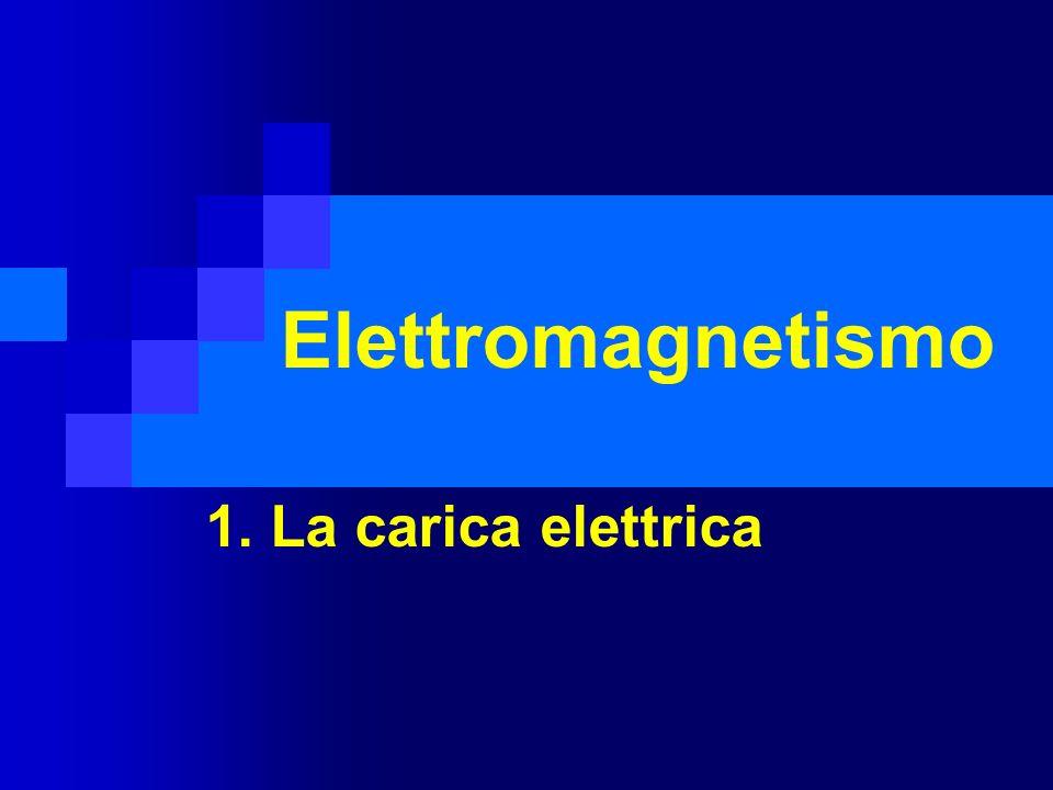 Esistono due tipi di cariche elettriche: positiva e negativa Se due corpi hanno cariche elettriche dello stesso segno, si respingono, se hanno cariche elettriche di segni opposti, si attraggono Modello microscopico: Gli atomi contengono due tipi di particelle cariche: elettroni (-) e protoni (+), con cariche uguali e opposte; gli atomi sono neutri, perché hanno lo stesso numero di elettroni e di protoni, quindi anche i corpi sono neutri Un corpo negativo ha un eccesso di elettroni, un corpo positivo ha una mancanza di elettroni (solo gli elettroni possono muoversi, i protoni no)