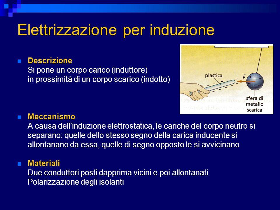 Elettrizzazione per induzione Descrizione Si pone un corpo carico (induttore) in prossimità di un corpo scarico (indotto) Meccanismo A causa dellinduz