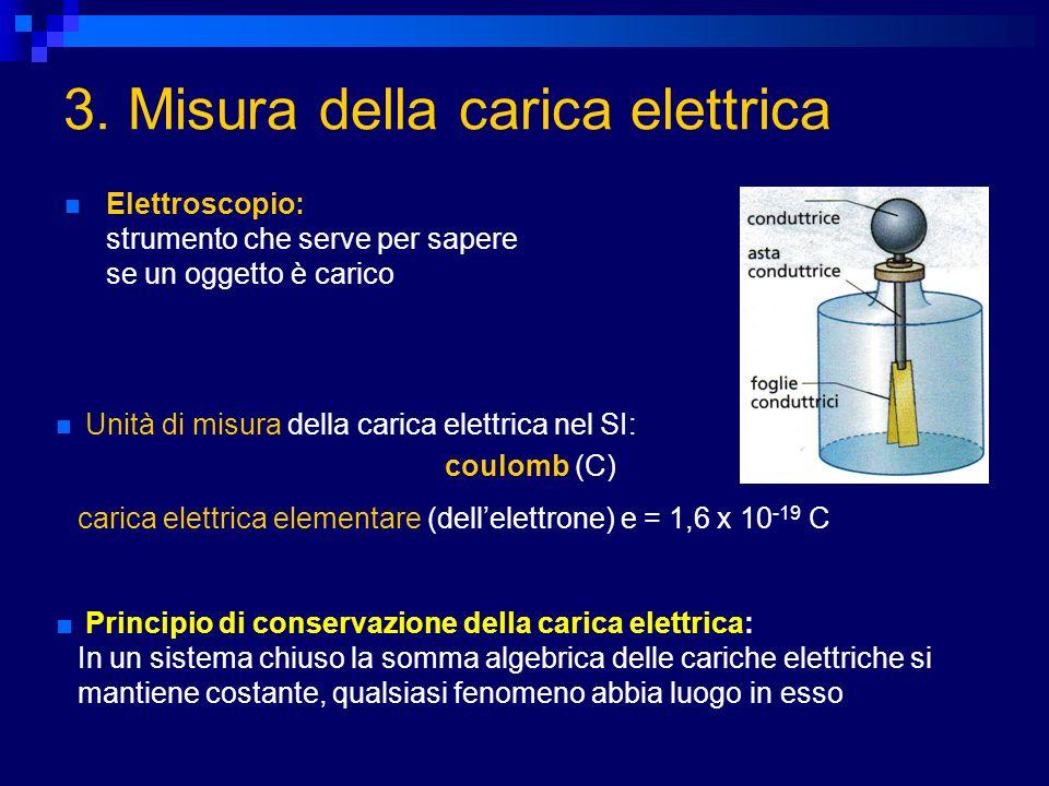 3. Misura della carica elettrica Elettroscopio: strumento che serve per sapere se un oggetto è carico Unità di misura della carica elettrica nel SI: c