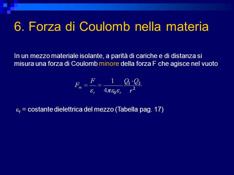 6. Forza di Coulomb nella materia r = costante dielettrica del mezzo (Tabella pag. 17) In un mezzo materiale isolante, a parità di cariche e di distan