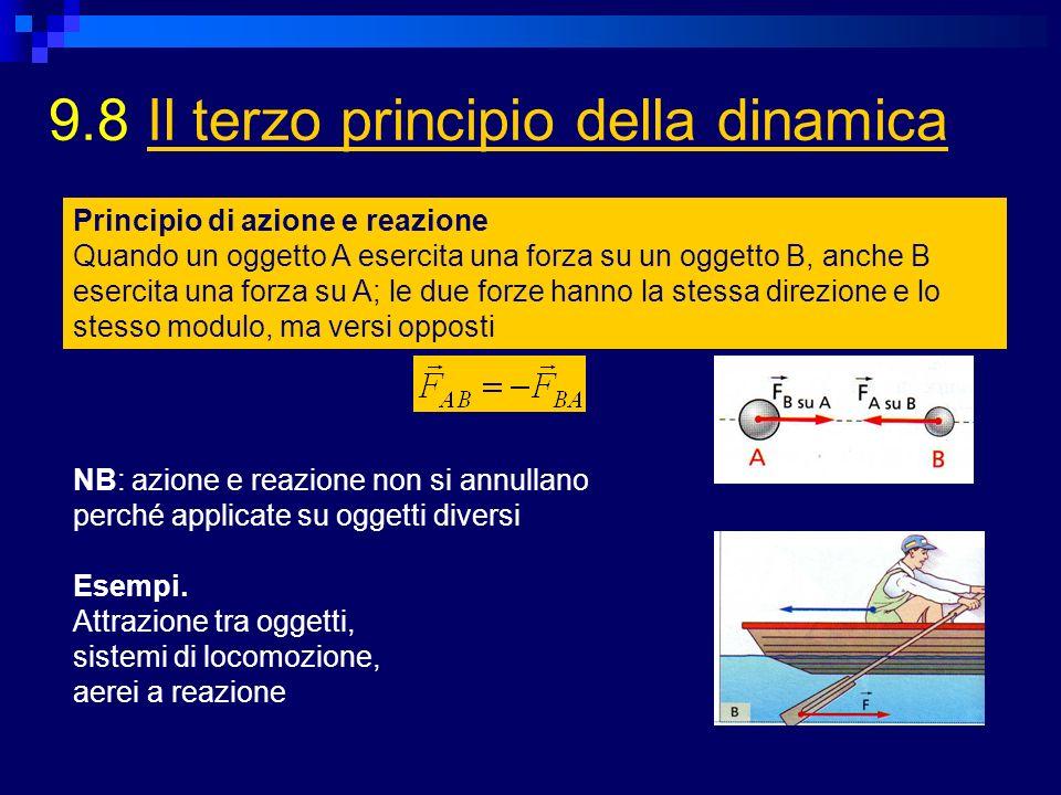 9.8 Il terzo principio della dinamicaIl terzo principio della dinamica NB: azione e reazione non si annullano perché applicate su oggetti diversi Esem
