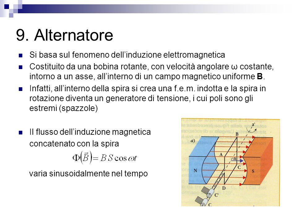 9. Alternatore Si basa sul fenomeno dellinduzione elettromagnetica Costituito da una bobina rotante, con velocità angolare ω costante, intorno a un as