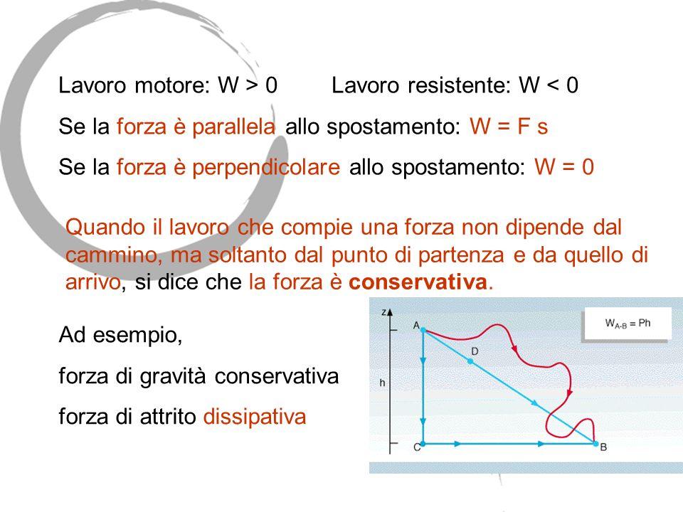 Lavoro motore: W > 0Lavoro resistente: W < 0 Se la forza è parallela allo spostamento: W = F s Se la forza è perpendicolare allo spostamento: W = 0 Qu