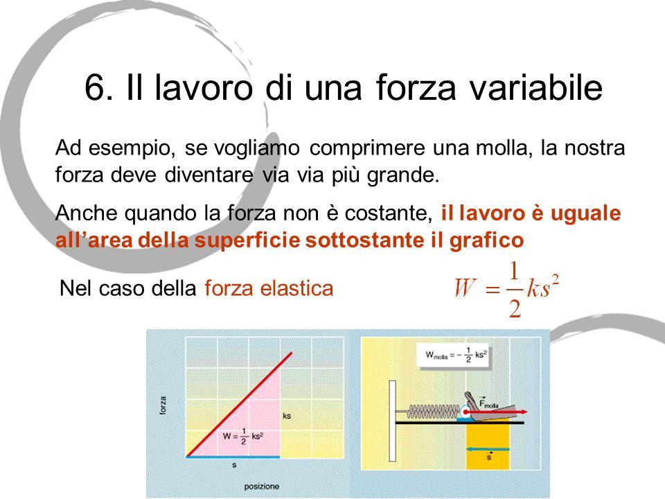 6. Il lavoro di una forza variabile Ad esempio, se vogliamo comprimere una molla, la nostra forza deve diventare via via più grande. Anche quando la f