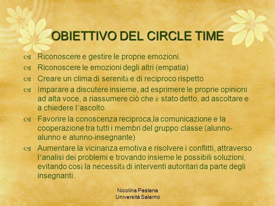 Nicolina Pastena Università Salerno OBIETTIVO DEL CIRCLE TIME Riconoscere e gestire le proprie emozioni. Riconoscere le emozioni degli altri (empatia)
