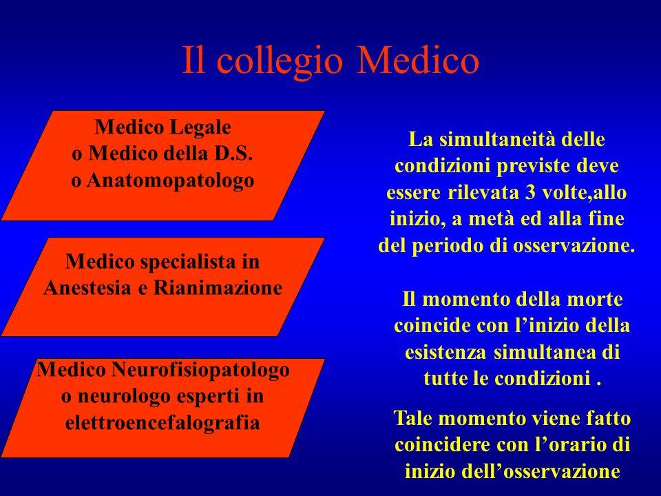 Il collegio Medico Medico Legale o Medico della D.S. o Anatomopatologo Medico specialista in Anestesia e Rianimazione Medico Neurofisiopatologo o neur