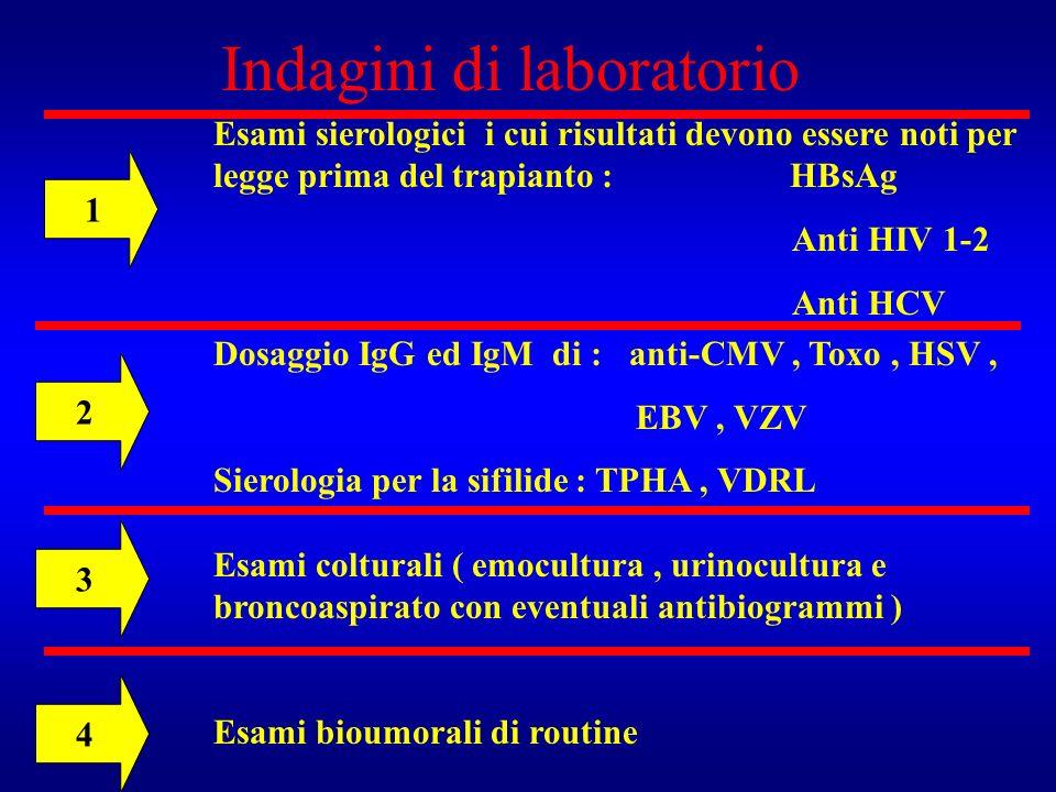 Indagini di laboratorio 1 Esami sierologici i cui risultati devono essere noti per legge prima del trapianto : HBsAg Anti HIV 1-2 Anti HCV 2 Dosaggio