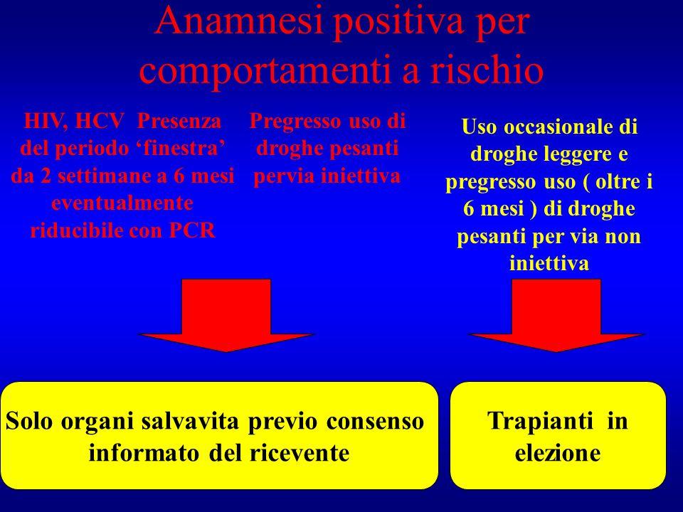 Anamnesi positiva per comportamenti a rischio Solo organi salvavita previo consenso informato del ricevente HIV, HCV Presenza del periodo finestra da