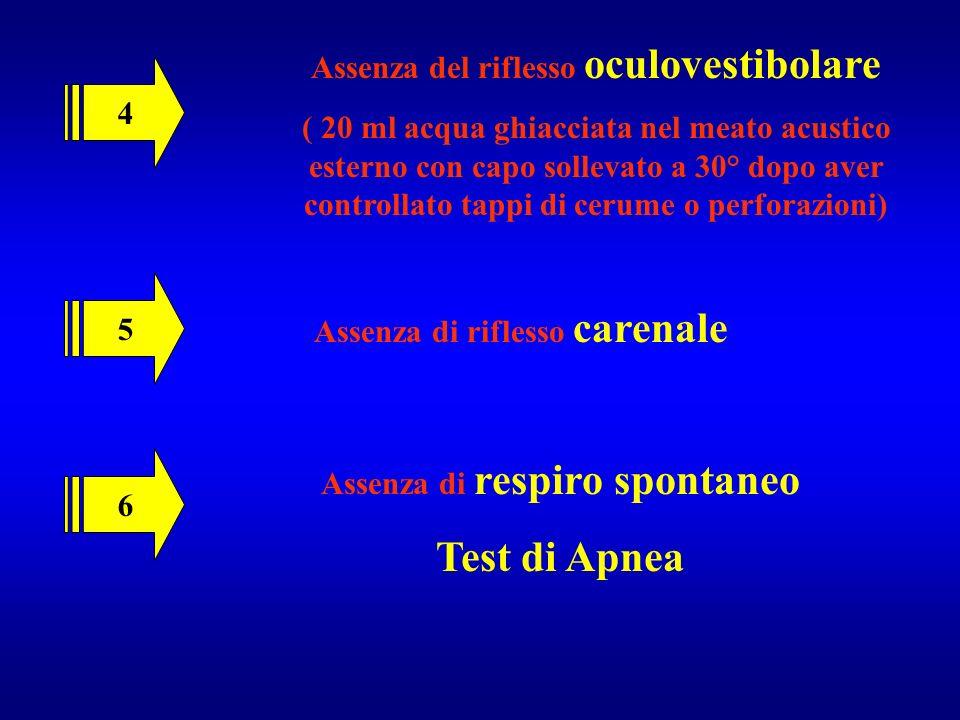 4 Assenza del riflesso oculovestibolare ( 20 ml acqua ghiacciata nel meato acustico esterno con capo sollevato a 30° dopo aver controllato tappi di ce