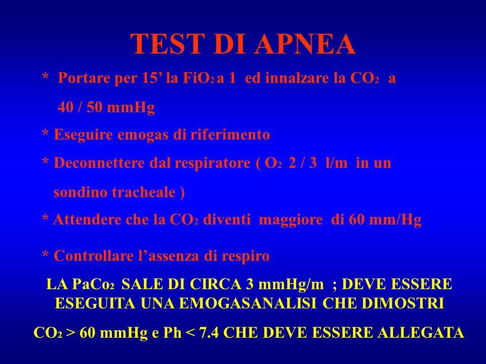 TEST DI APNEA * Portare per 15 la FiO 2 a 1 ed innalzare la CO 2 a 40 / 50 mmHg * Eseguire emogas di riferimento * Deconnettere dal respiratore ( O 2