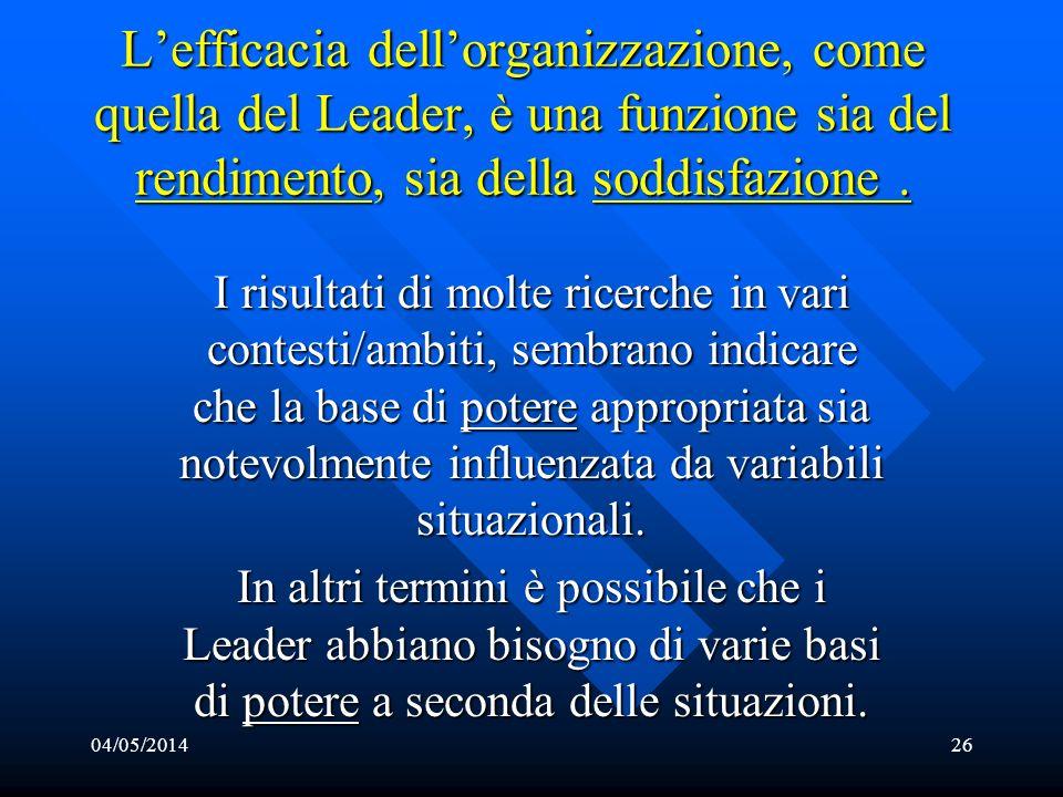 04/05/201426 Lefficacia dellorganizzazione, come quella del Leader, è una funzione sia del rendimento, sia della soddisfazione. I risultati di molte r