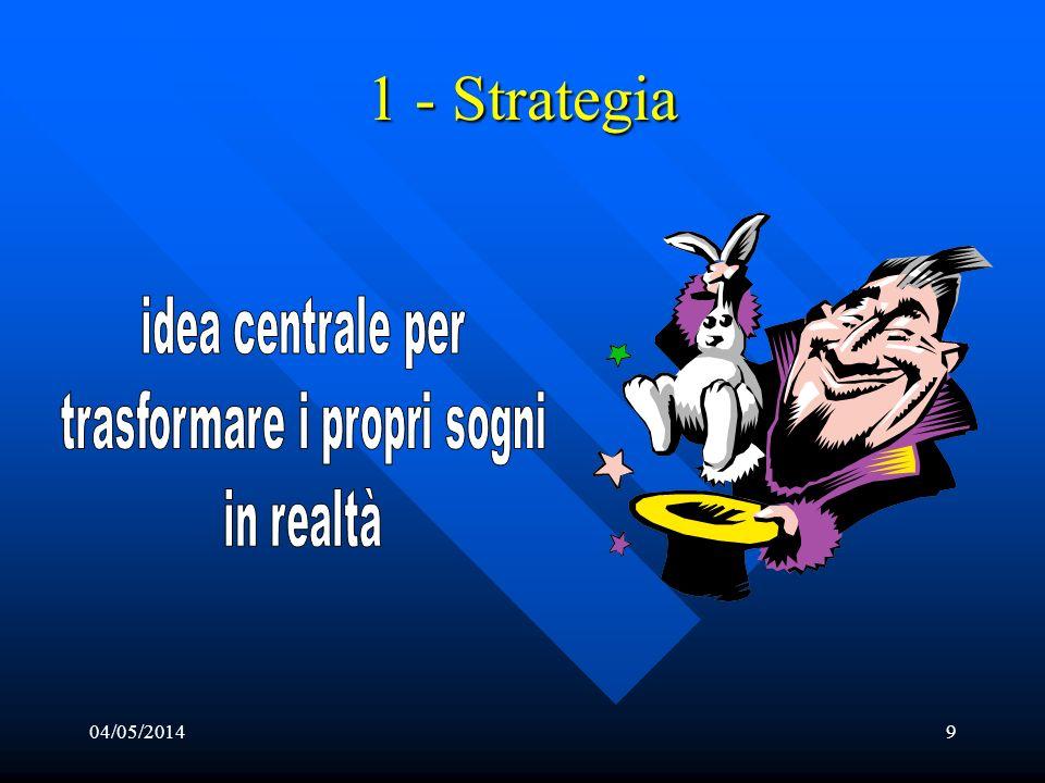 9 1 - Strategia