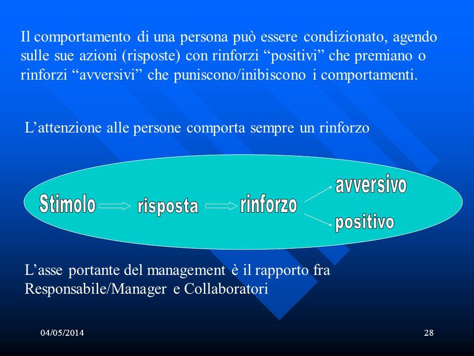 04/05/201428 Il comportamento di una persona può essere condizionato, agendo sulle sue azioni (risposte) con rinforzi positivi che premiano o rinforzi