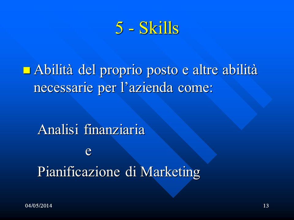 04/05/201413 5 - Skills Abilità del proprio posto e altre abilità necessarie per lazienda come: Abilità del proprio posto e altre abilità necessarie p