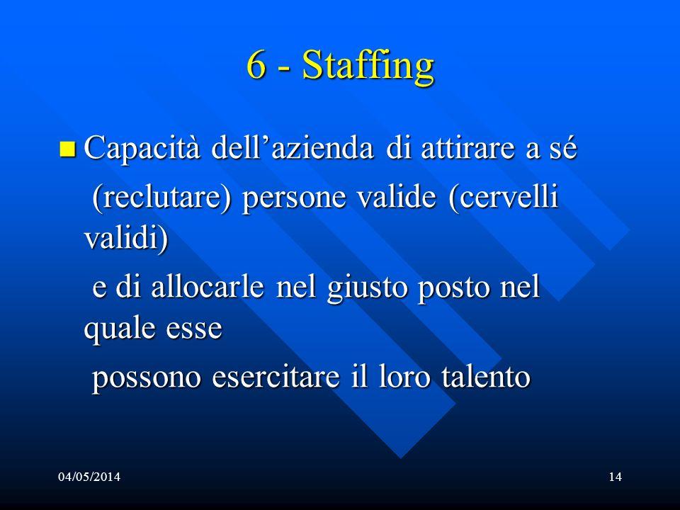 04/05/201414 6 - Staffing Capacità dellazienda di attirare a sé Capacità dellazienda di attirare a sé (reclutare) persone valide (cervelli validi) (re