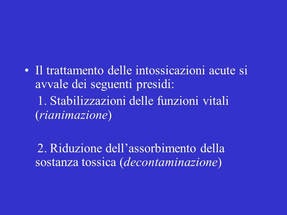 Il trattamento delle intossicazioni acute si avvale dei seguenti presidi: 1. Stabilizzazioni delle funzioni vitali (rianimazione) 2. Riduzione dellass
