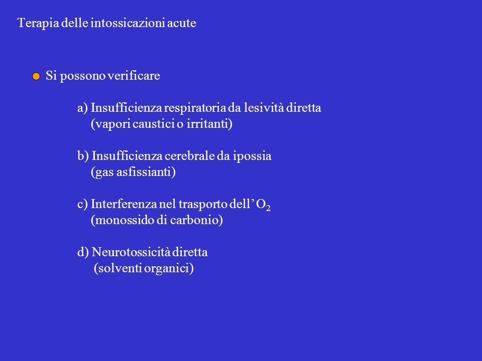 Terapia delle intossicazioni acute Si possono verificare a) Insufficienza respiratoria da lesività diretta (vapori caustici o irritanti) b) Insufficienza cerebrale da ipossia (gas asfissianti) c) Interferenza nel trasporto dell O 2 (monossido di carbonio) d) Neurotossicità diretta (solventi organici)
