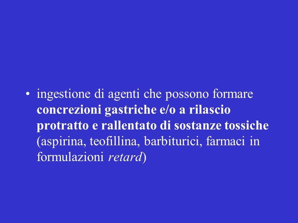 ingestione di agenti che possono formare concrezioni gastriche e/o a rilascio protratto e rallentato di sostanze tossiche (aspirina, teofillina, barbiturici, farmaci in formulazioni retard)