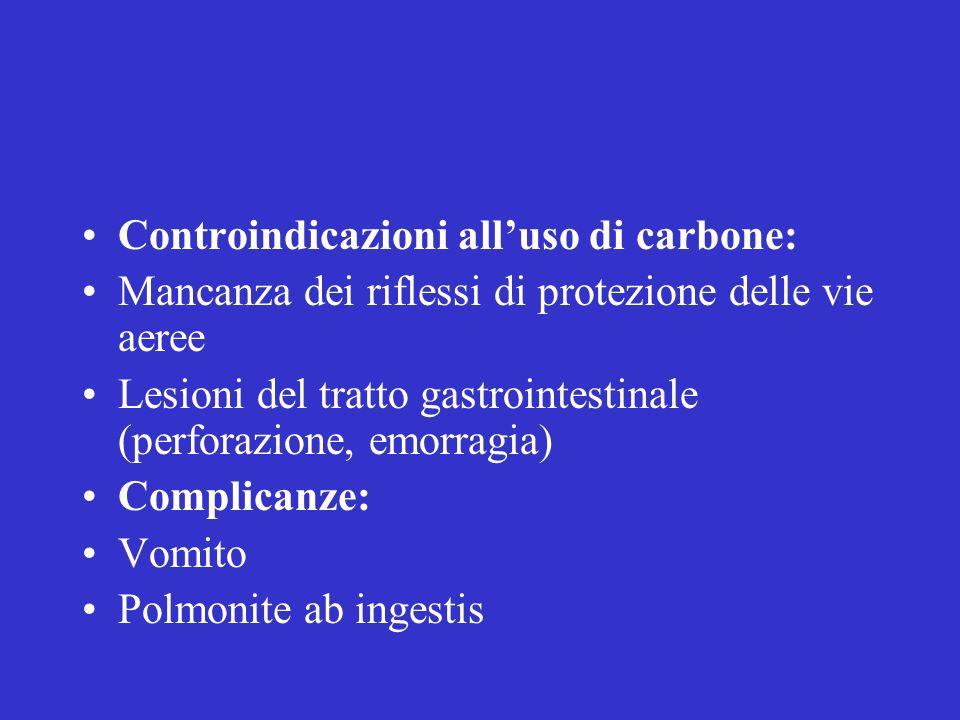 Controindicazioni alluso di carbone: Mancanza dei riflessi di protezione delle vie aeree Lesioni del tratto gastrointestinale (perforazione, emorragia) Complicanze: Vomito Polmonite ab ingestis