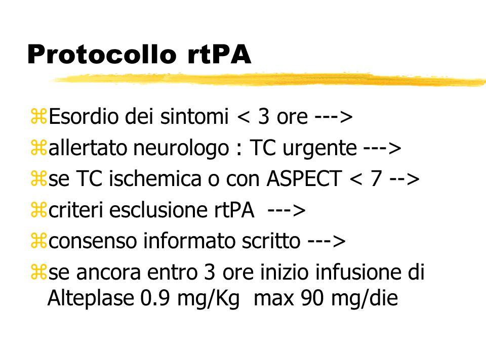 Protocollo rtPA zEsordio dei sintomi zallertato neurologo : TC urgente ---> zse TC ischemica o con ASPECT zcriteri esclusione rtPA ---> zconsenso informato scritto ---> zse ancora entro 3 ore inizio infusione di Alteplase 0.9 mg/Kg max 90 mg/die