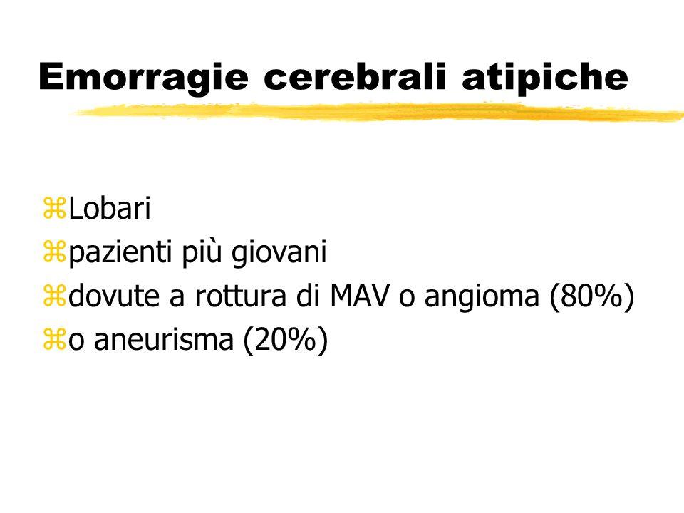 Emorragie cerebrali atipiche zLobari zpazienti più giovani zdovute a rottura di MAV o angioma (80%) zo aneurisma (20%)