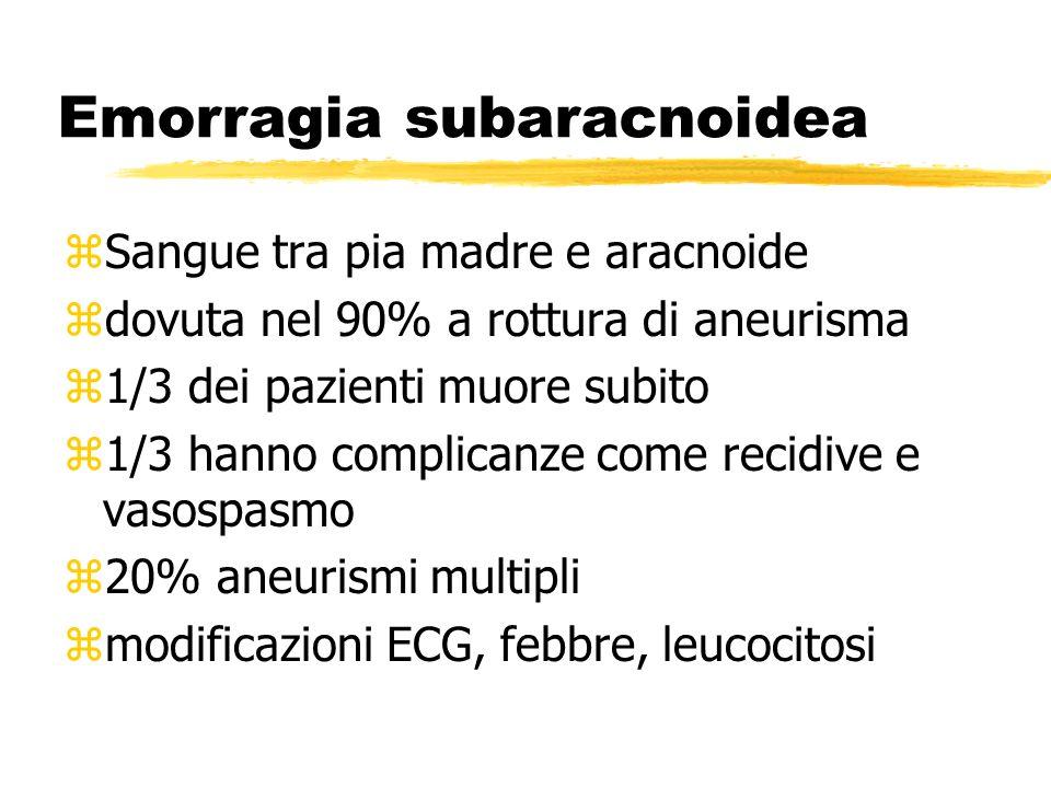 Emorragia subaracnoidea zSangue tra pia madre e aracnoide zdovuta nel 90% a rottura di aneurisma z1/3 dei pazienti muore subito z1/3 hanno complicanze come recidive e vasospasmo z20% aneurismi multipli zmodificazioni ECG, febbre, leucocitosi