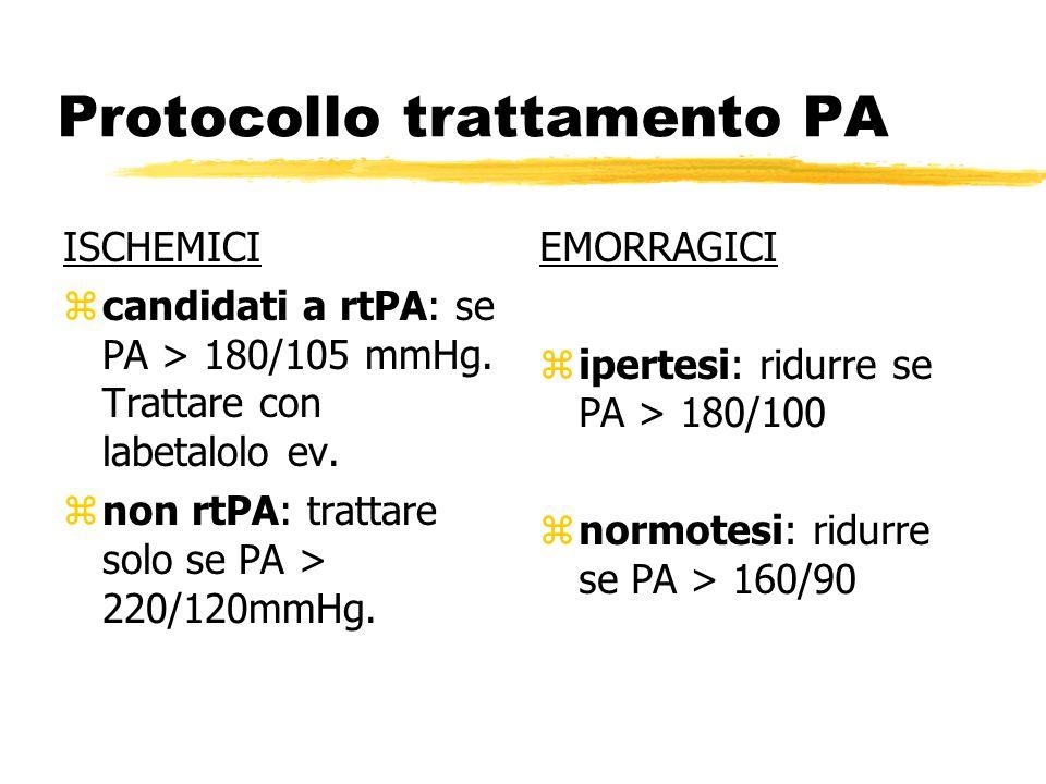 Protocollo trattamento PA ISCHEMICI zcandidati a rtPA: se PA > 180/105 mmHg.