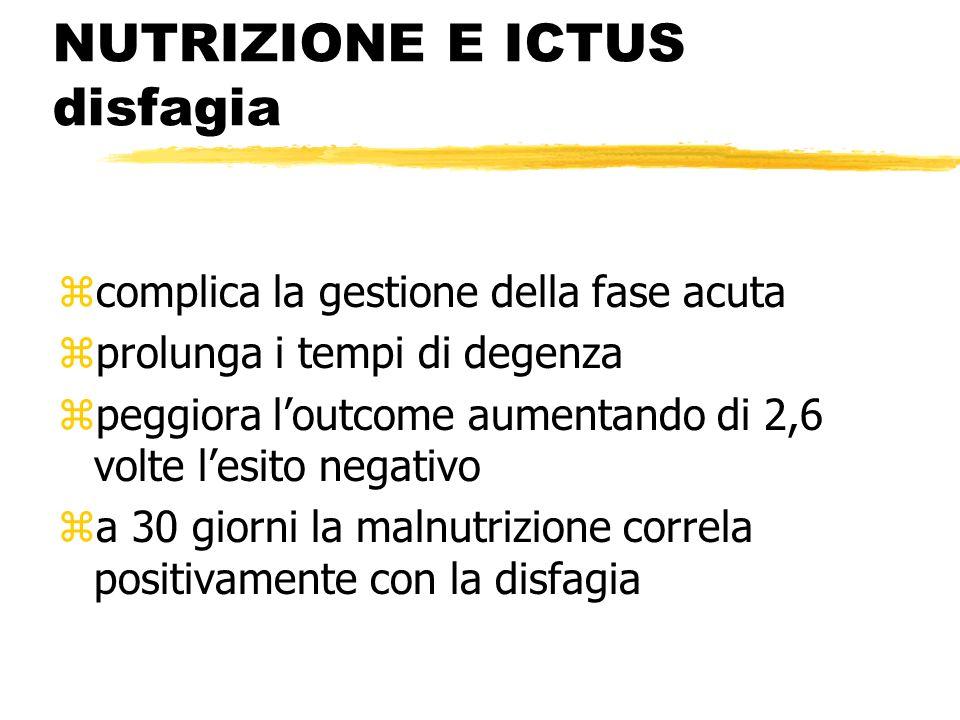 NUTRIZIONE E ICTUS disfagia zcomplica la gestione della fase acuta zprolunga i tempi di degenza zpeggiora loutcome aumentando di 2,6 volte lesito negativo za 30 giorni la malnutrizione correla positivamente con la disfagia