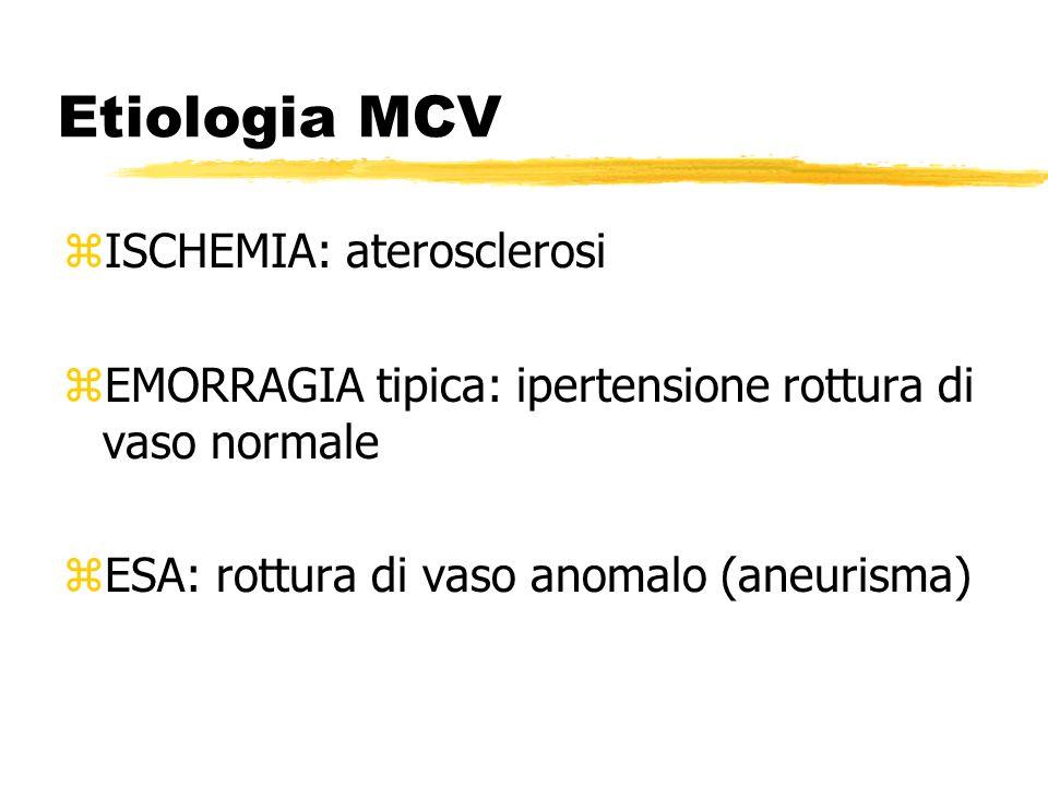 Etiologia MCV zISCHEMIA: aterosclerosi zEMORRAGIA tipica: ipertensione rottura di vaso normale zESA: rottura di vaso anomalo (aneurisma)