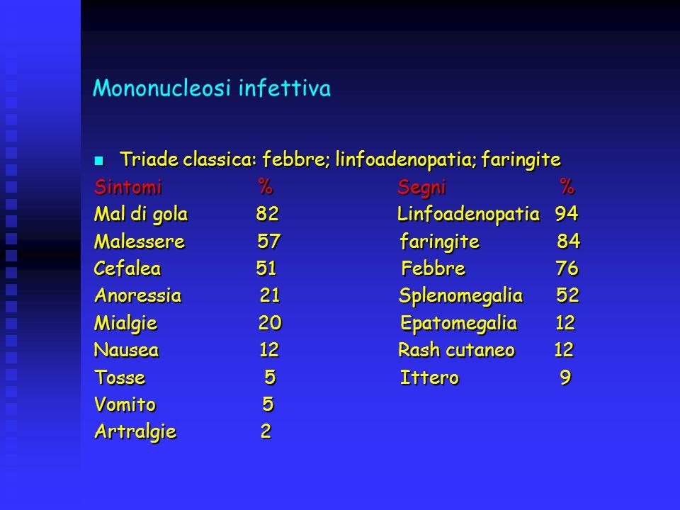 Sequele (2): Ittero Epatosplenomegalia Trombocitopenia Petecchie Epatite (self limiting) Dilatazionie e calcificazioni dei ventricoli laterali