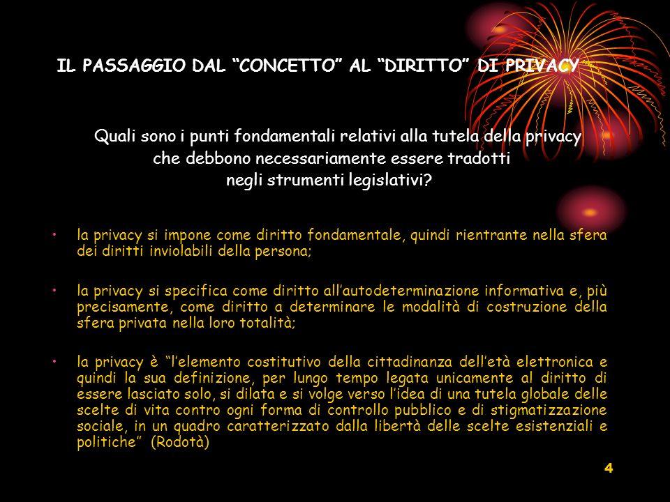 4 IL PASSAGGIO DAL CONCETTO AL DIRITTO DI PRIVACY Quali sono i punti fondamentali relativi alla tutela della privacy che debbono necessariamente esser