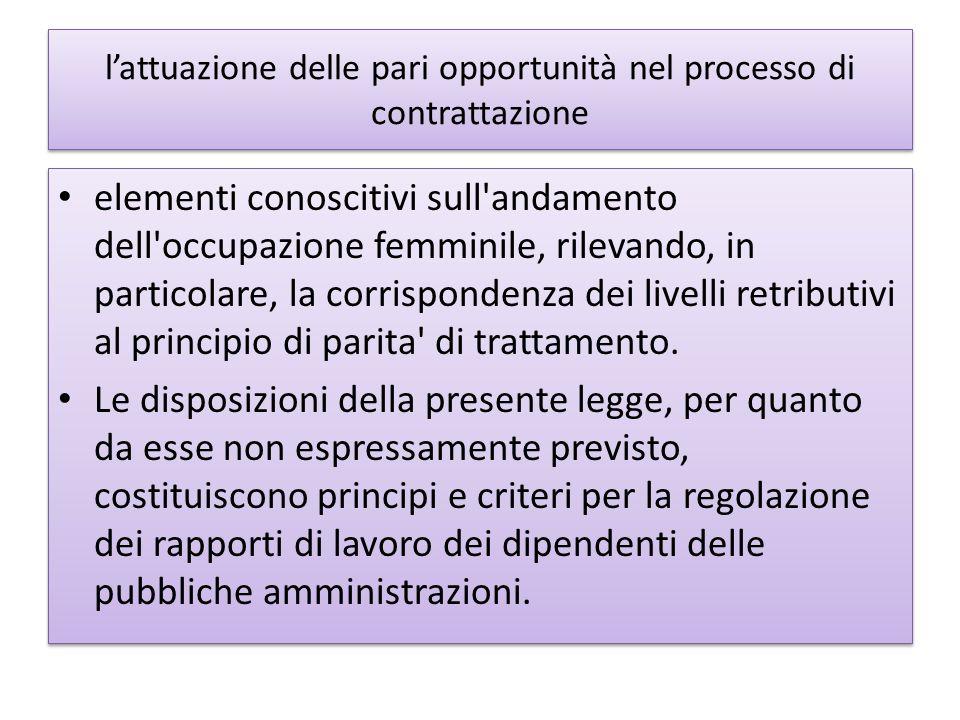 lattuazione delle pari opportunità nel processo di contrattazione elementi conoscitivi sull andamento dell occupazione femminile, rilevando, in particolare, la corrispondenza dei livelli retributivi al principio di parita di trattamento.