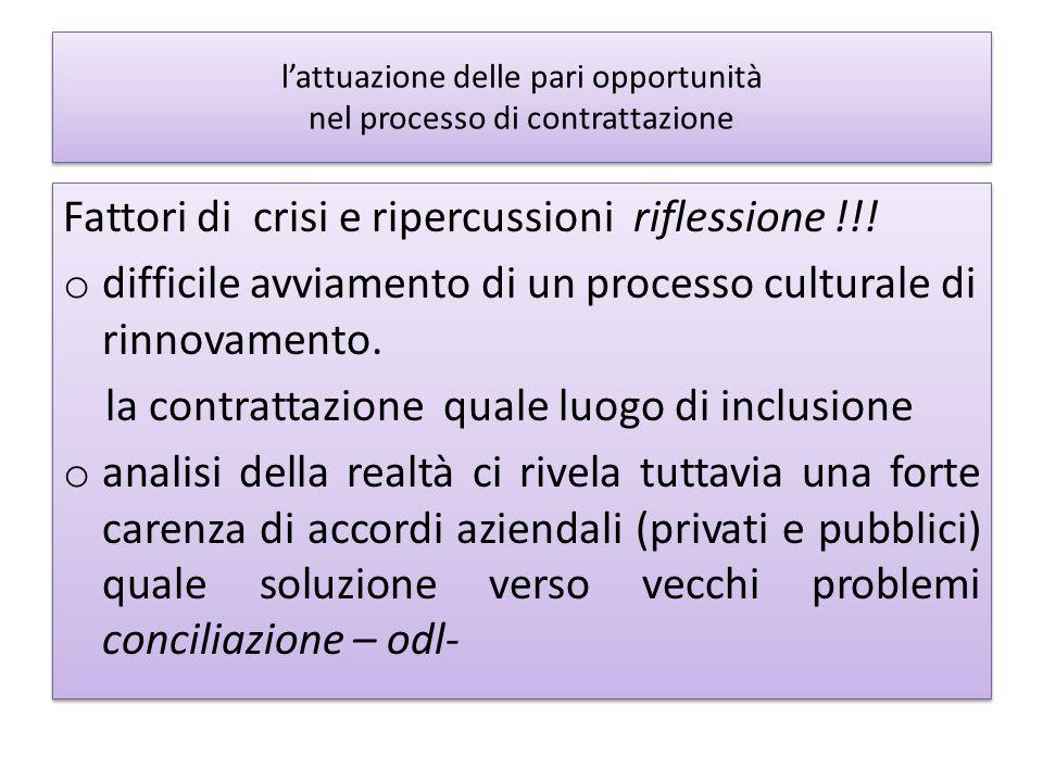 lattuazione delle pari opportunità nel processo di contrattazione Fattori di crisi e ripercussioni riflessione !!! o difficile avviamento di un proces