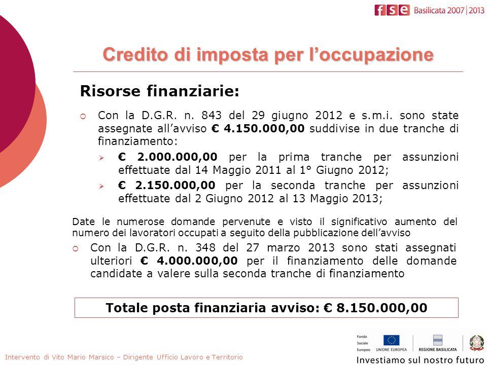 Con la D.G.R. n. 843 del 29 giugno 2012 e s.m.i. sono state assegnate allavviso 4.150.000,00 suddivise in due tranche di finanziamento: 2.000.000,00 p