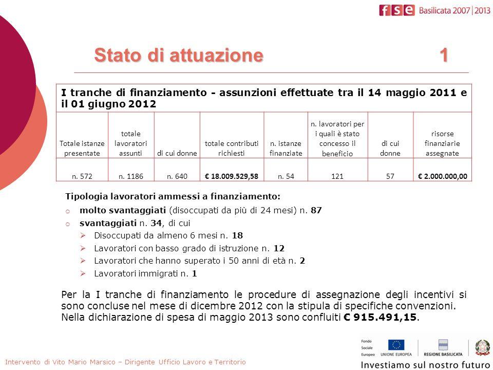 Stato di attuazione 1 I tranche di finanziamento - assunzioni effettuate tra il 14 maggio 2011 e il 01 giugno 2012 Totale istanze presentate totale la