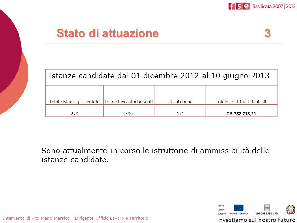Istanze candidate dal 01 dicembre 2012 al 10 giugno 2013 Totale istanze presentatetotale lavoratori assuntidi cui donnetotale contributi richiesti 229