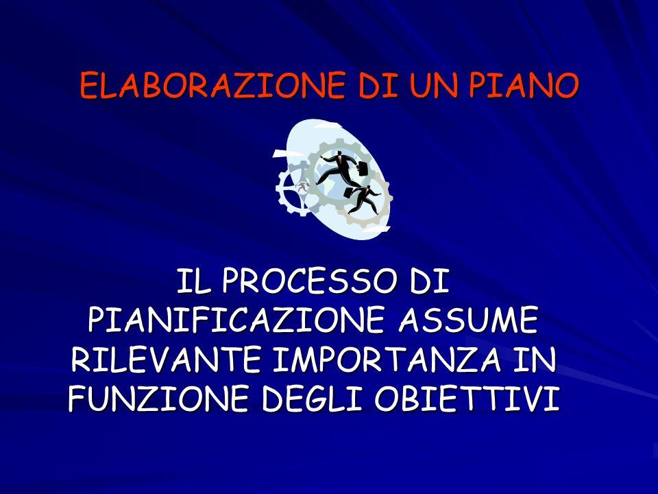 ELABORAZIONE DI UN PIANO IL PROCESSO DI PIANIFICAZIONE ASSUME RILEVANTE IMPORTANZA IN FUNZIONE DEGLI OBIETTIVI