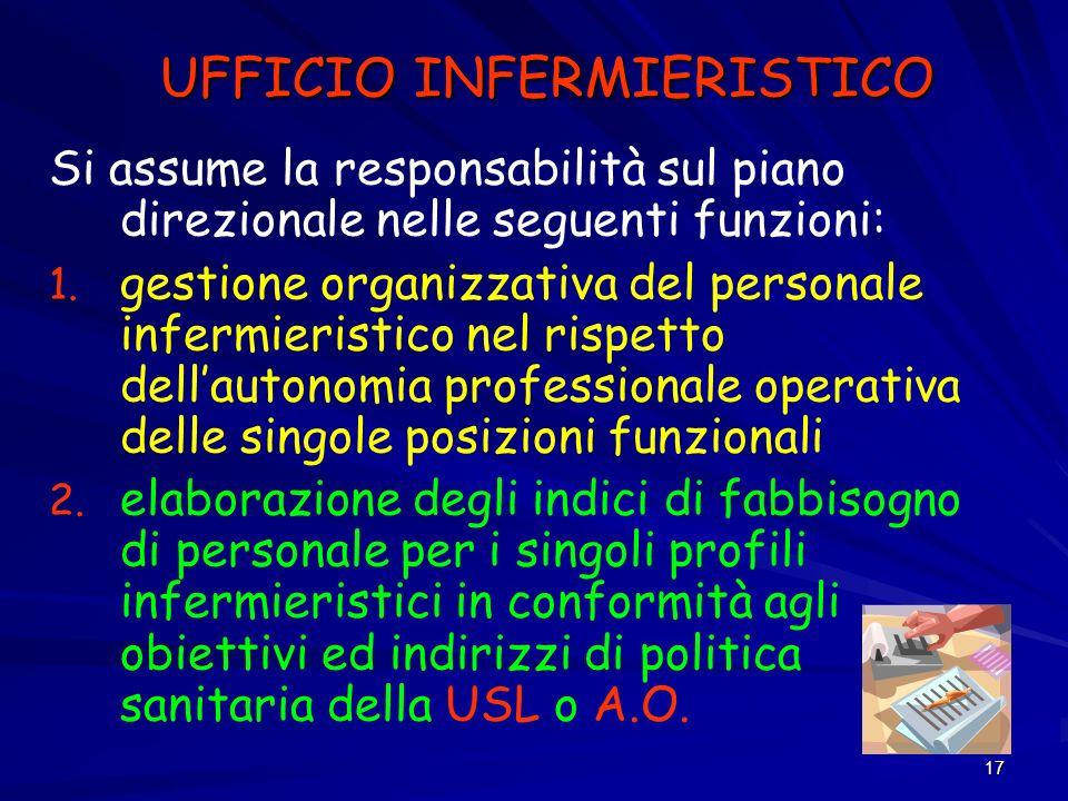 17 UFFICIO INFERMIERISTICO Si assume la responsabilità sul piano direzionale nelle seguenti funzioni: 1. 1. gestione organizzativa del personale infer