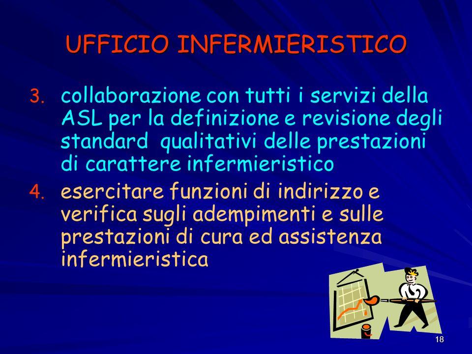 18 UFFICIO INFERMIERISTICO 3. 3. collaborazione con tutti i servizi della ASL per la definizione e revisione degli standard qualitativi delle prestazi