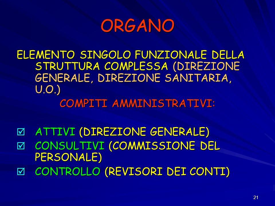 21 ORGANO ELEMENTO SINGOLO FUNZIONALE DELLA STRUTTURA COMPLESSA (DIREZIONE GENERALE, DIREZIONE SANITARIA, U.O.) COMPITI AMMINISTRATIVI: ATTIVI (DIREZI