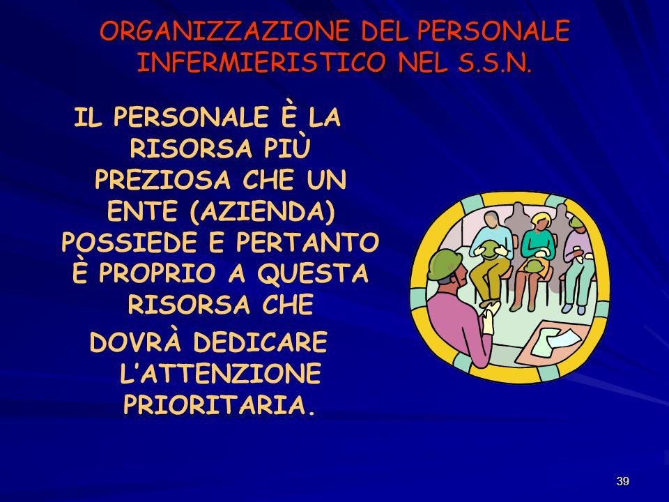 39 ORGANIZZAZIONE DEL PERSONALE INFERMIERISTICO NEL S.S.N. IL PERSONALE È LA RISORSA PIÙ PREZIOSA CHE UN ENTE (AZIENDA) POSSIEDE E PERTANTO È PROPRIO