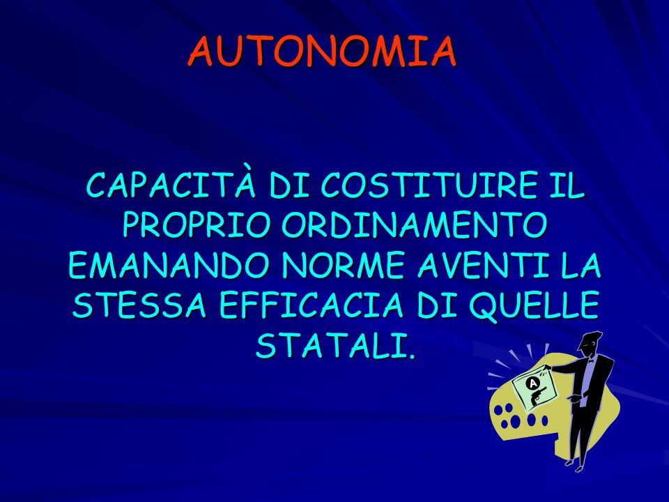 AUTONOMIA CAPACITÀ DI COSTITUIRE IL PROPRIO ORDINAMENTO EMANANDO NORME AVENTI LA STESSA EFFICACIA DI QUELLE STATALI.