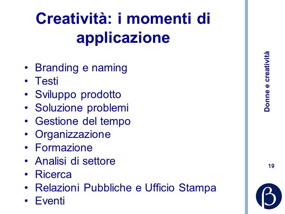 Donne e creatività 19 Creatività: i momenti di applicazione Branding e naming Testi Sviluppo prodotto Soluzione problemi Gestione del tempo Organizzaz