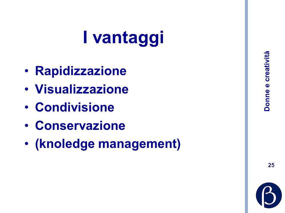 Donne e creatività 25 I vantaggi Rapidizzazione Visualizzazione Condivisione Conservazione (knoledge management)