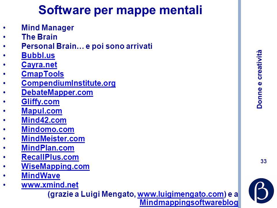 Donne e creatività 33 Software per mappe mentali Mind Manager The Brain Personal Brain… e poi sono arrivati Bubbl.us Cayra.net CmapTools CompendiumIns