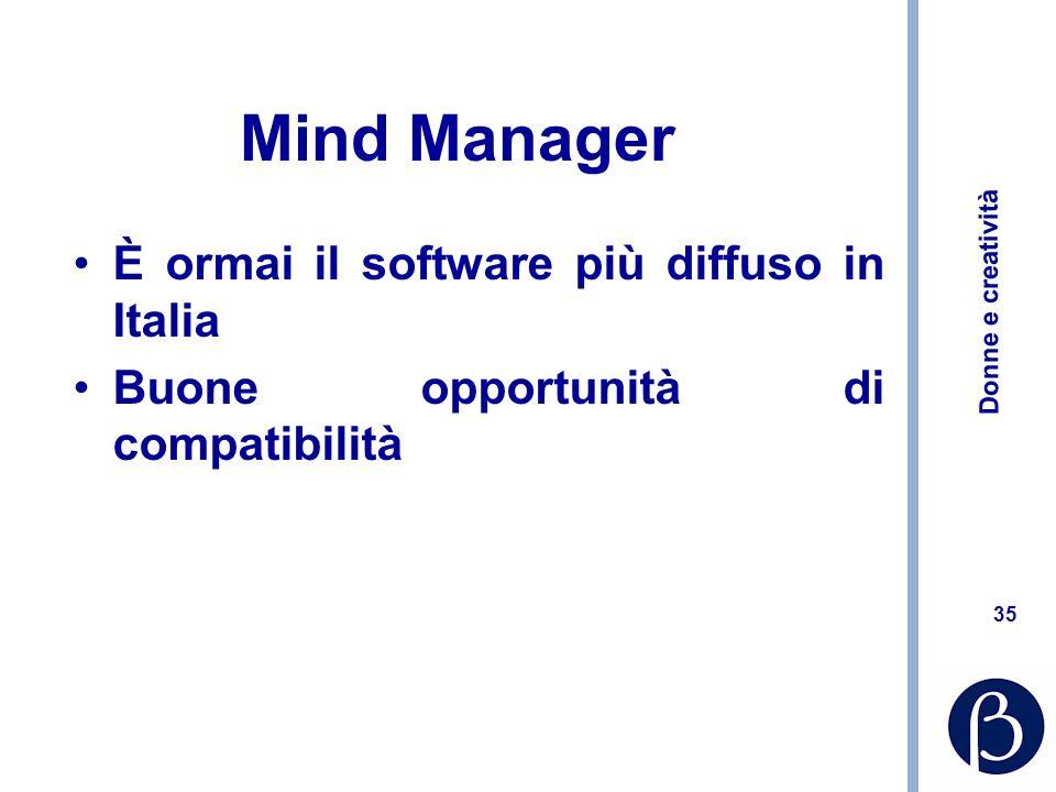 Donne e creatività 35 Mind Manager È ormai il software più diffuso in Italia Buone opportunità di compatibilità