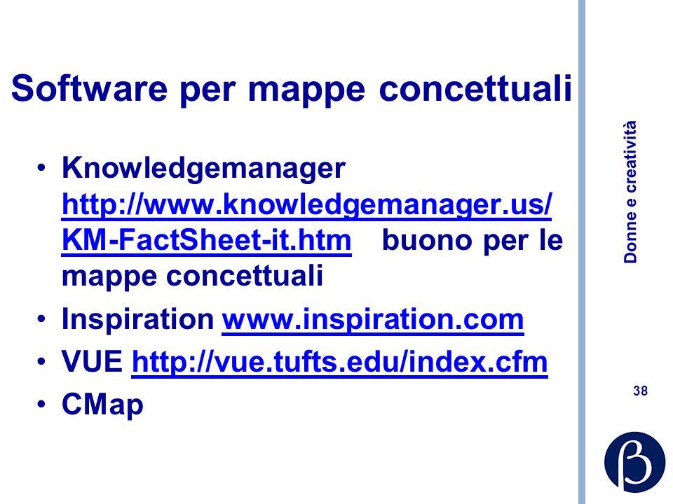 Donne e creatività 38 Software per mappe concettuali Knowledgemanager http://www.knowledgemanager.us/ KM-FactSheet-it.htm buono per le mappe concettua